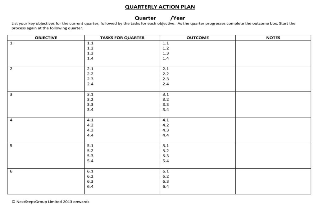 The Quarterly Action Plan